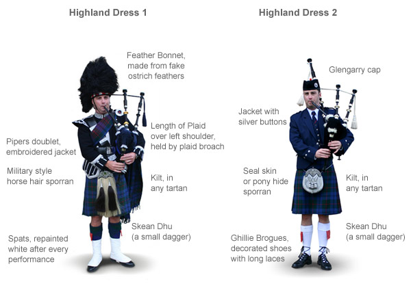 Piping dress explained